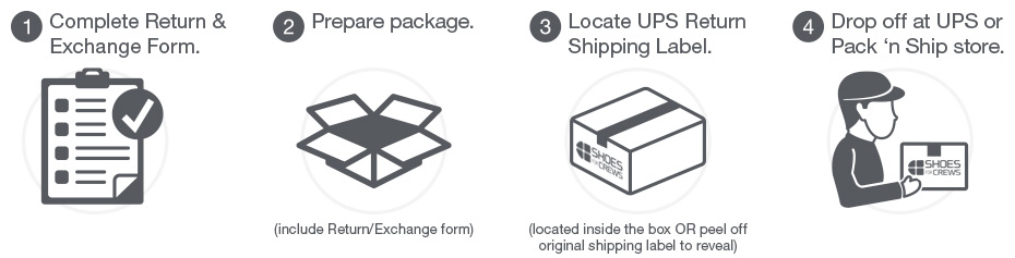 USPS vs UPS: A Comparison ShippyPro Blog