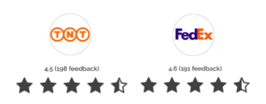 Tnt Vs Fedex A Comparison Shippypro Blog