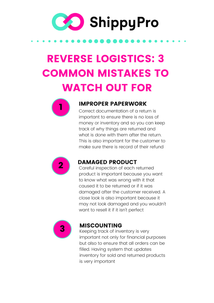 Reverse Logistics: 3 Common Mistakes to watch out for