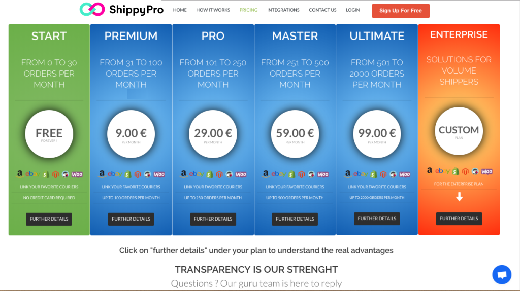 ShippyPro's monthly plans: starting with free trial.