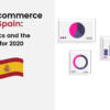 Ecommerce Statistics and Trends in Spain