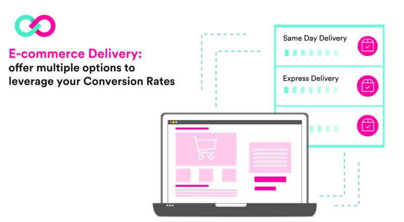 Ecommerce Delivery: how to boost conversion rate offering multiple shipping options