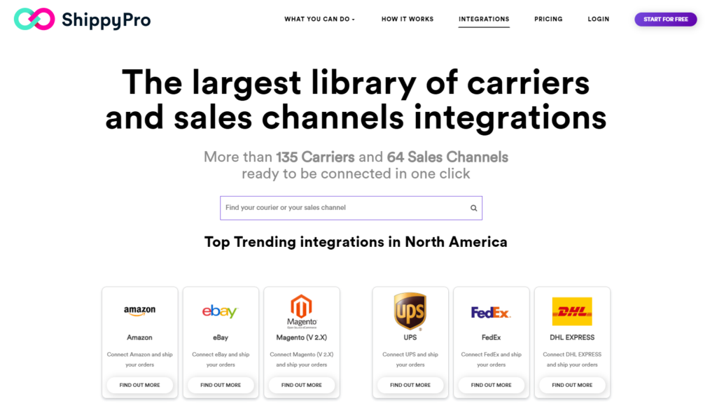 ShippyPro Carriers and Sales Channels integration page